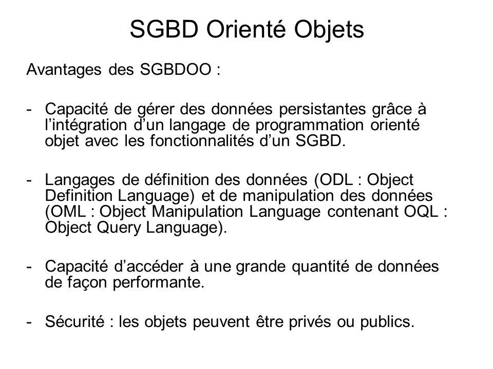 SGBD Orienté Objets Avantages des SGBDOO :