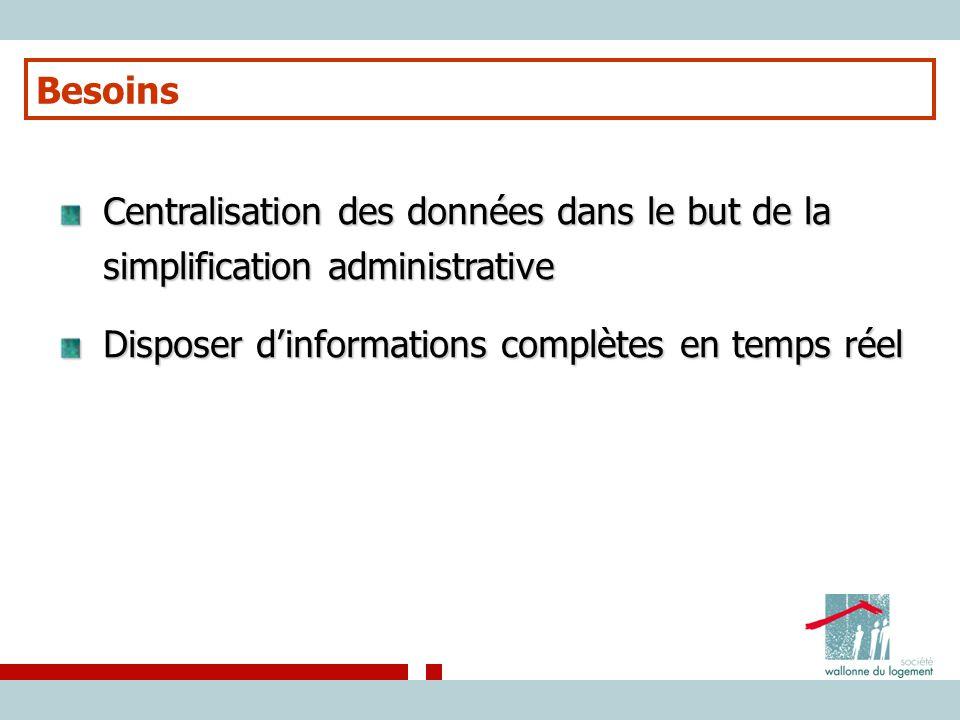 Besoins Centralisation des données dans le but de la simplification administrative.