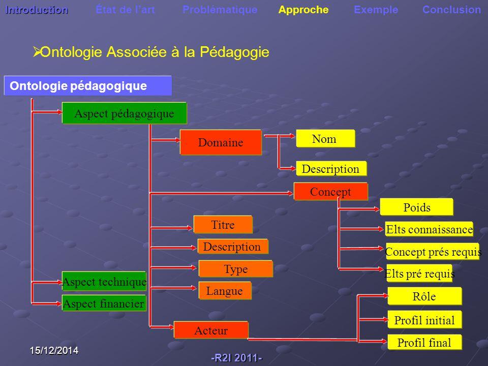 Ontologie Associée à la Pédagogie