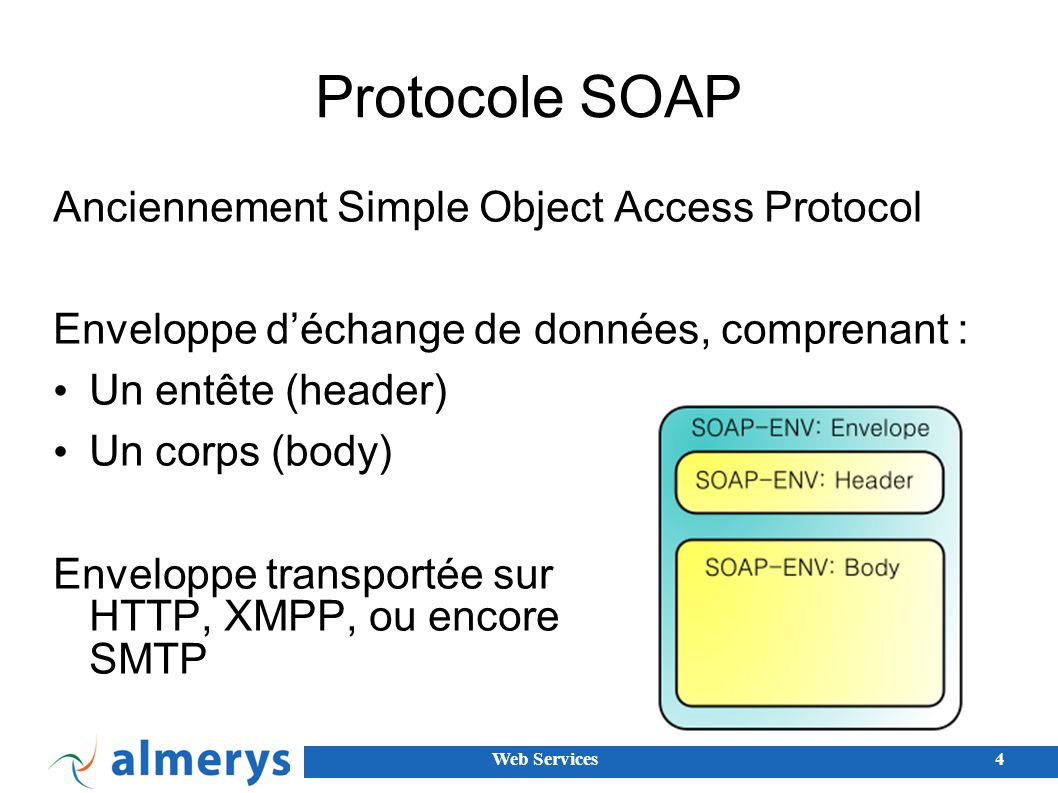 Protocole SOAP Anciennement Simple Object Access Protocol