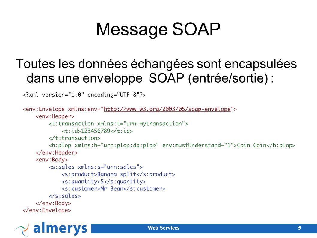 Message SOAP Toutes les données échangées sont encapsulées dans une enveloppe SOAP (entrée/sortie) :