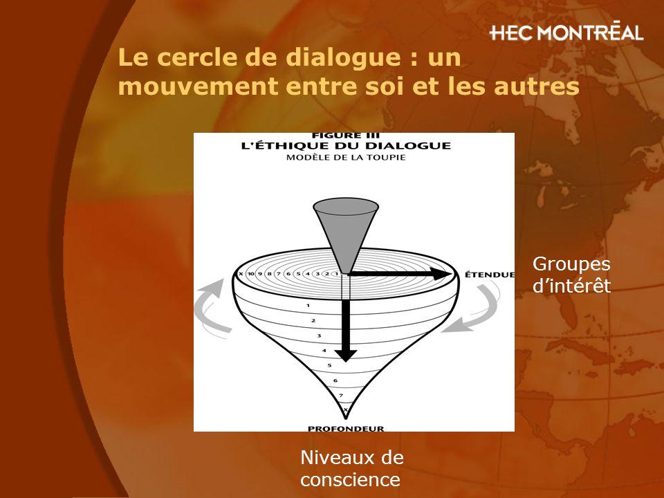 Le cercle de dialogue : un mouvement entre soi et les autres