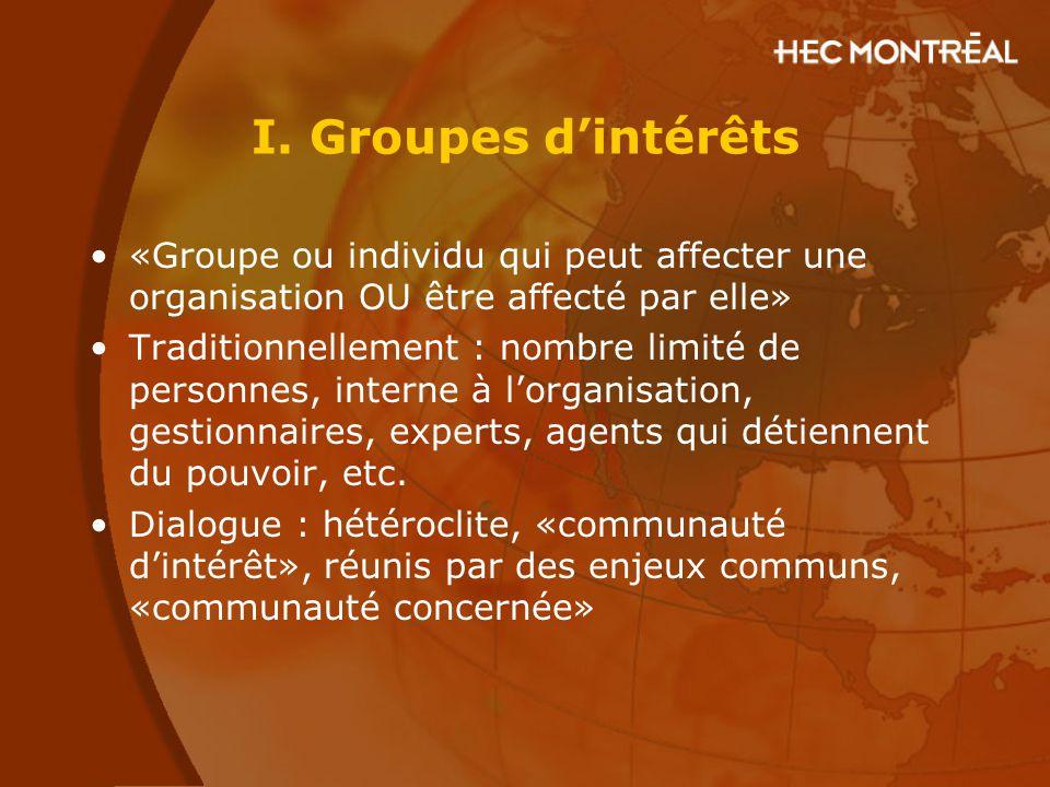 I. Groupes d'intérêts «Groupe ou individu qui peut affecter une organisation OU être affecté par elle»