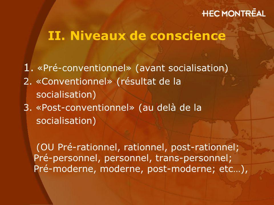 II. Niveaux de conscience