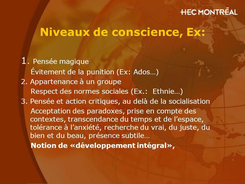 Niveaux de conscience, Ex: