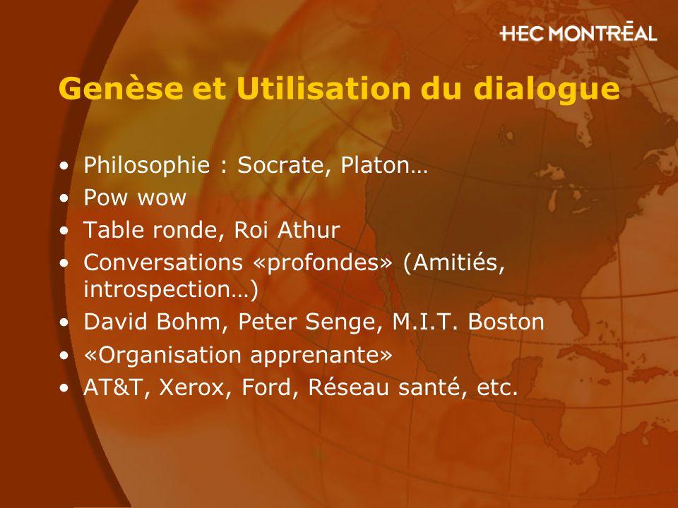 Genèse et Utilisation du dialogue
