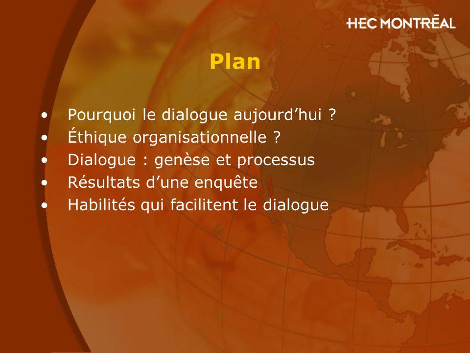 Plan Pourquoi le dialogue aujourd'hui Éthique organisationnelle