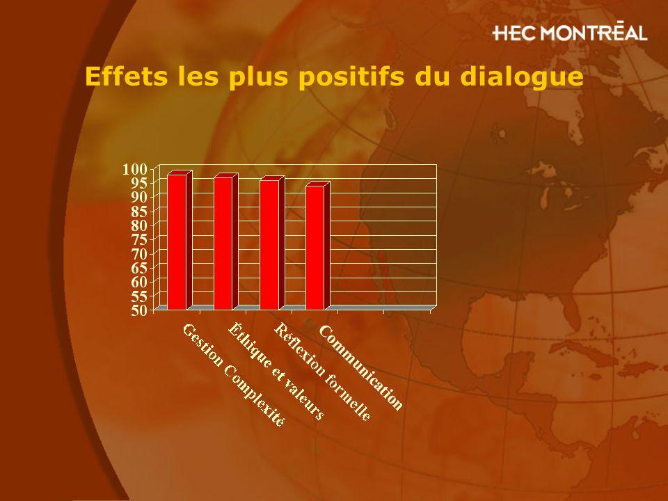 Effets les plus positifs du dialogue