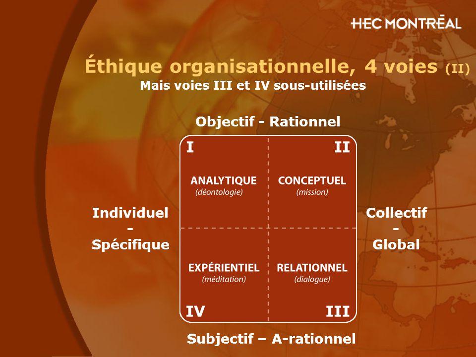Éthique organisationnelle, 4 voies (II)