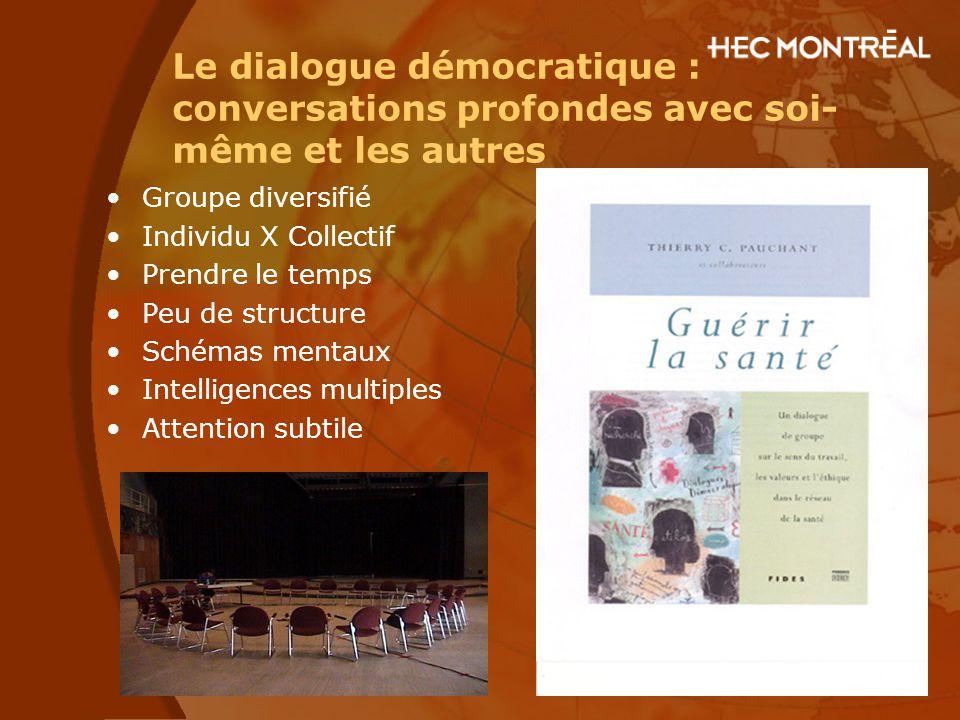 Le dialogue démocratique : conversations profondes avec soi-même et les autres