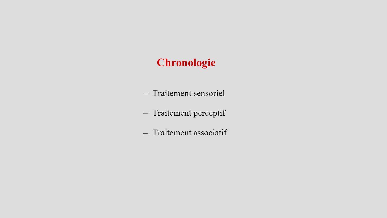 Chronologie – Traitement sensoriel – Traitement perceptif – Traitement associatif