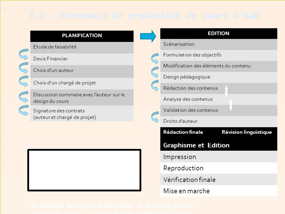3.3 – Processus de production de cours d'EAD