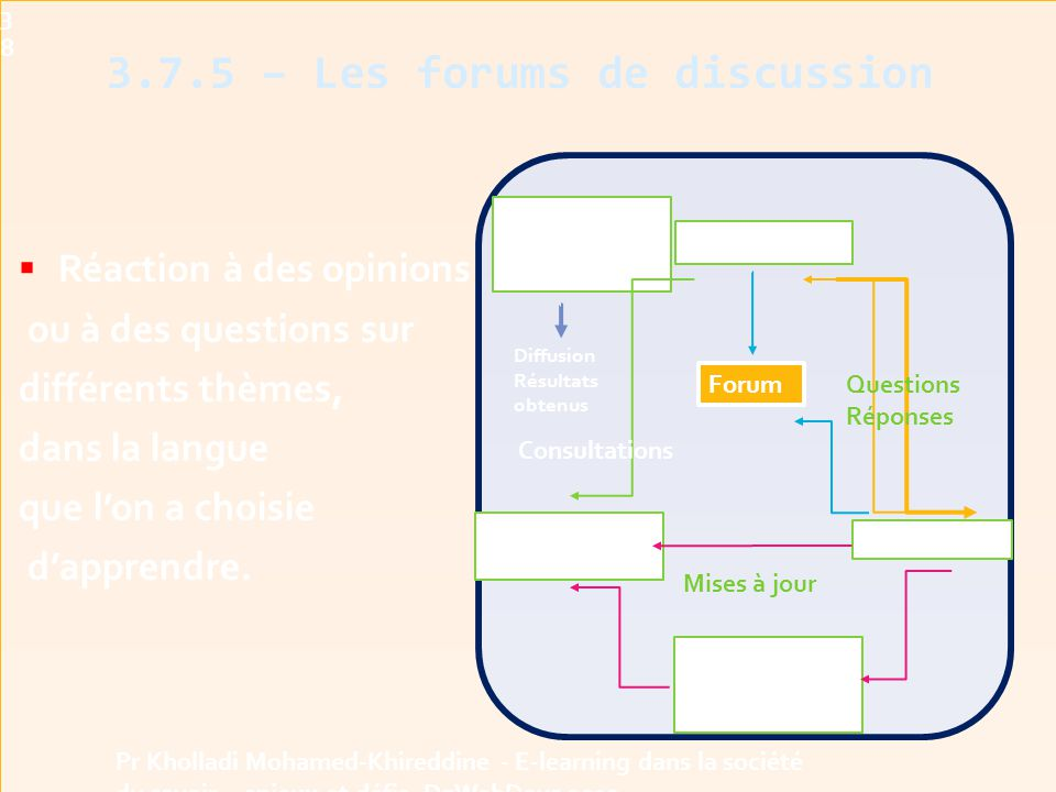 3.7.5 – Les forums de discussion
