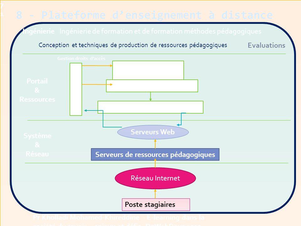 8 - Plateforme d'enseignement à distance