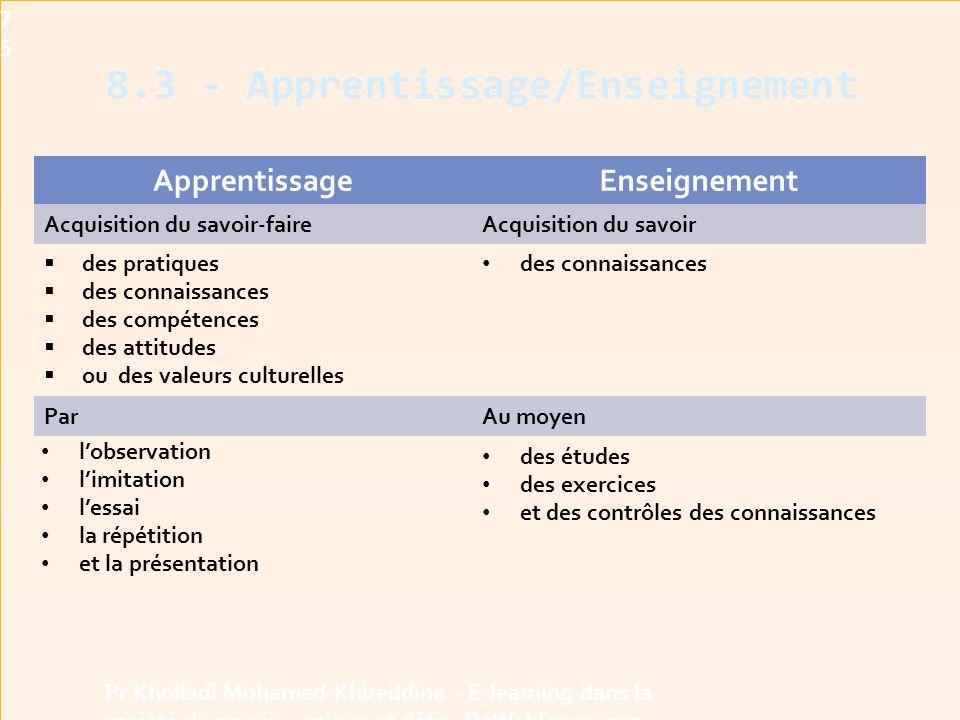 8.3 - Apprentissage/Enseignement