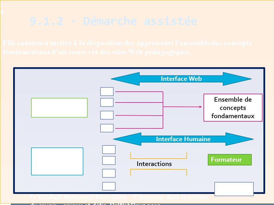 Ensemble de concepts fondamentaux Séance de regroupement