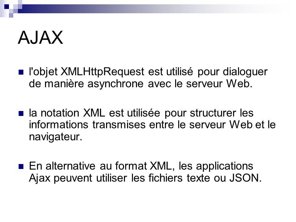 AJAX l objet XMLHttpRequest est utilisé pour dialoguer de manière asynchrone avec le serveur Web.