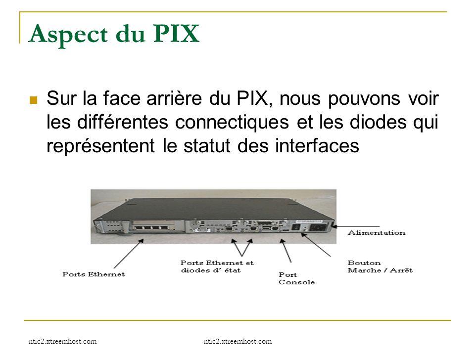 Aspect du PIX Sur la face arrière du PIX, nous pouvons voir les différentes connectiques et les diodes qui représentent le statut des interfaces.
