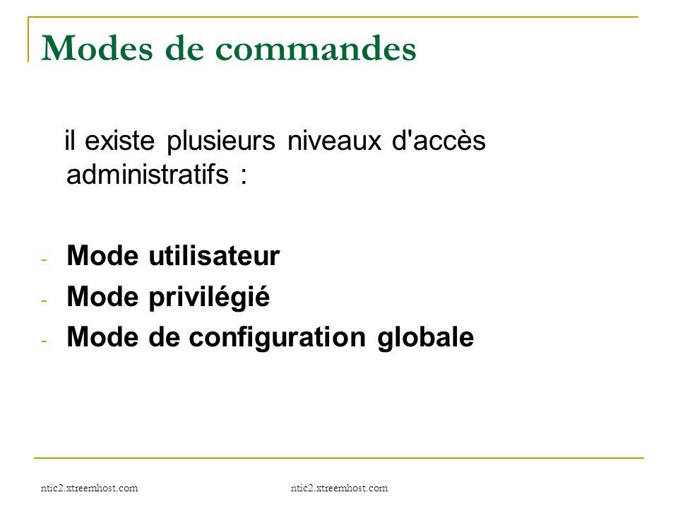 Modes de commandes il existe plusieurs niveaux d accès administratifs : Mode utilisateur. Mode privilégié.