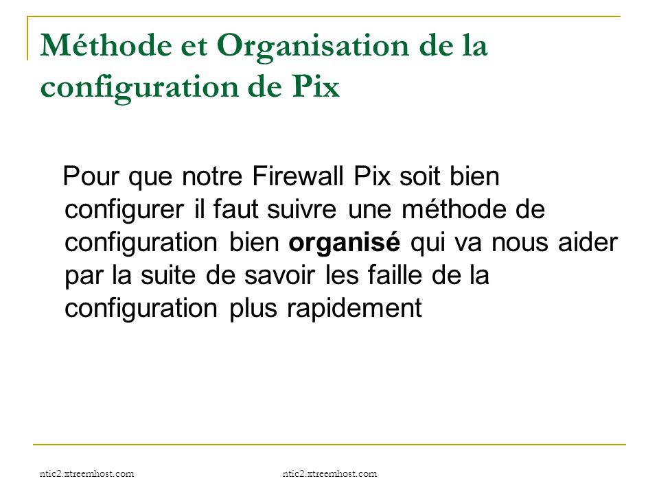 Méthode et Organisation de la configuration de Pix