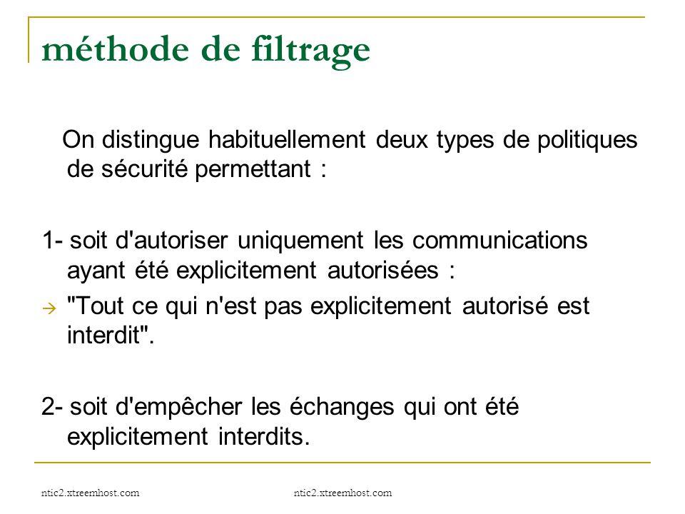 méthode de filtrage On distingue habituellement deux types de politiques de sécurité permettant :