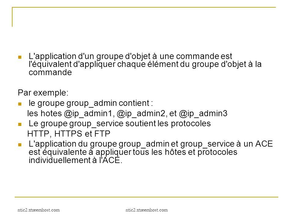 le groupe group_admin contient :