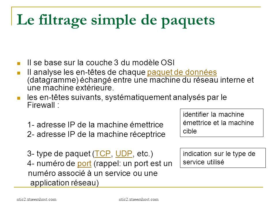 Le filtrage simple de paquets