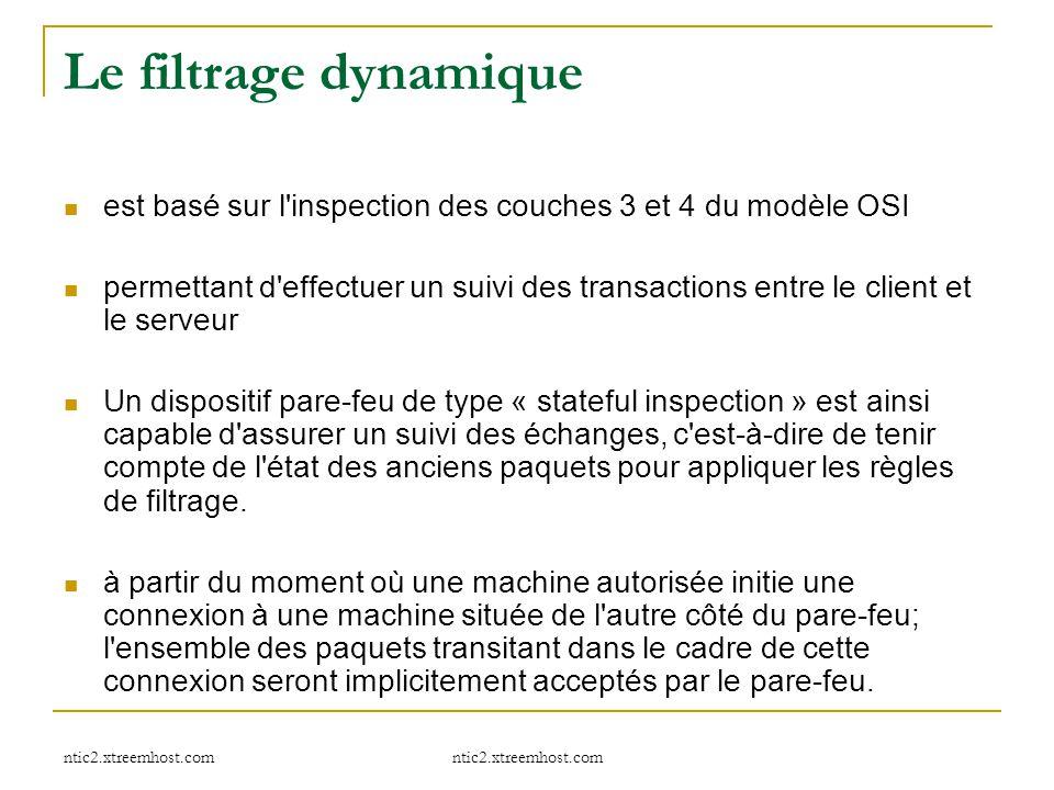 Le filtrage dynamique est basé sur l inspection des couches 3 et 4 du modèle OSI.
