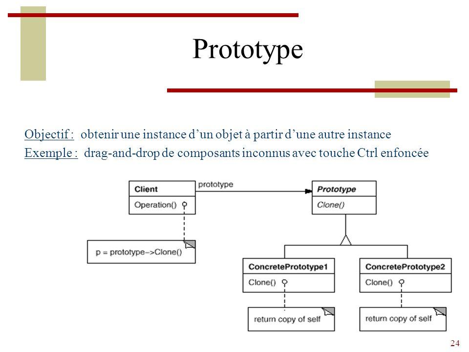 Prototype Objectif : obtenir une instance d'un objet à partir d'une autre instance.