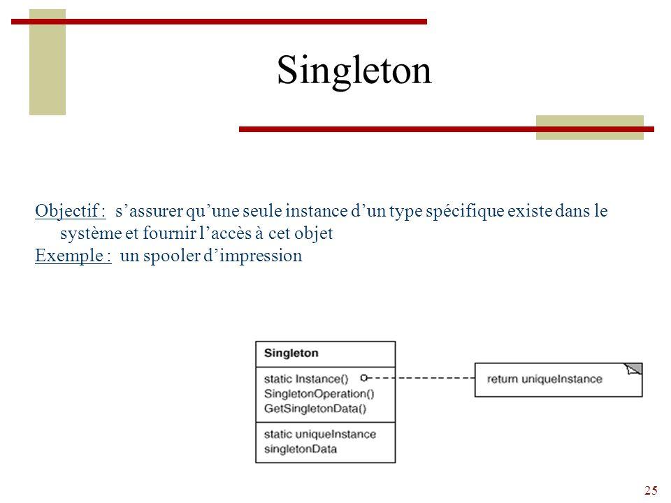 Singleton Objectif : s'assurer qu'une seule instance d'un type spécifique existe dans le système et fournir l'accès à cet objet.