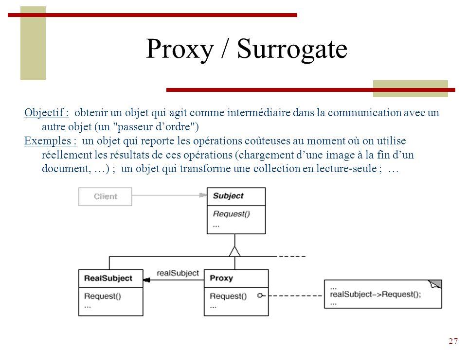 Proxy / Surrogate Objectif : obtenir un objet qui agit comme intermédiaire dans la communication avec un autre objet (un passeur d'ordre )