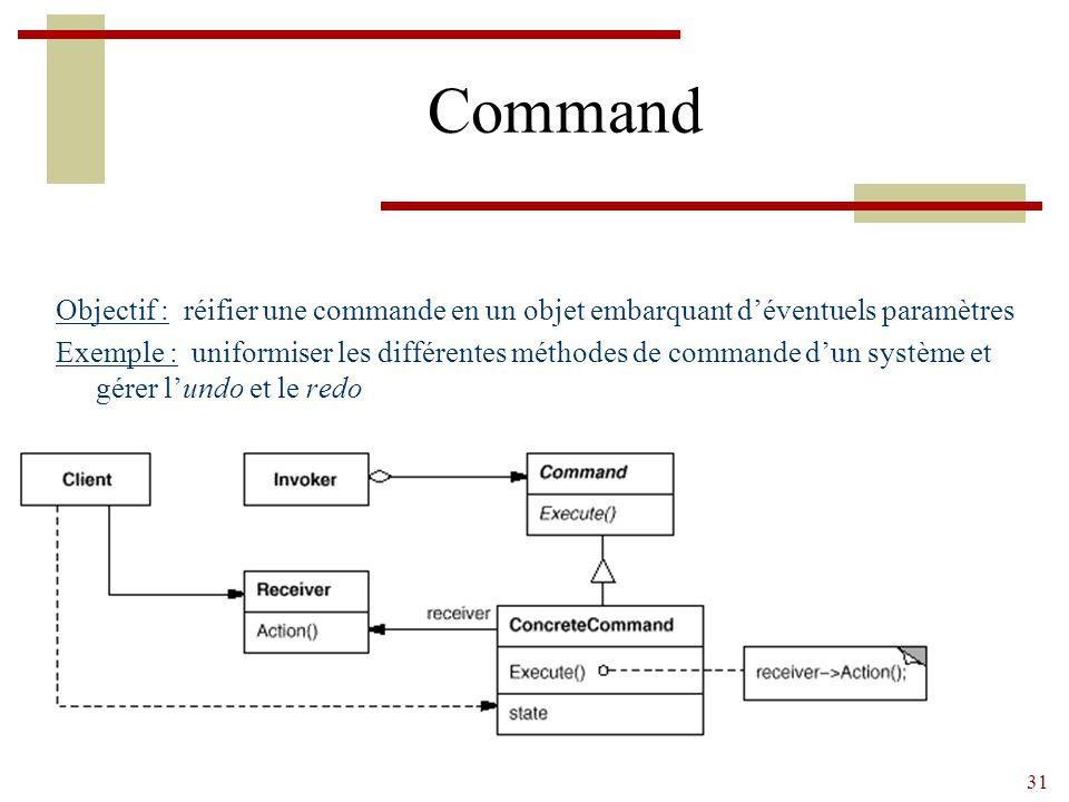Command Objectif : réifier une commande en un objet embarquant d'éventuels paramètres.