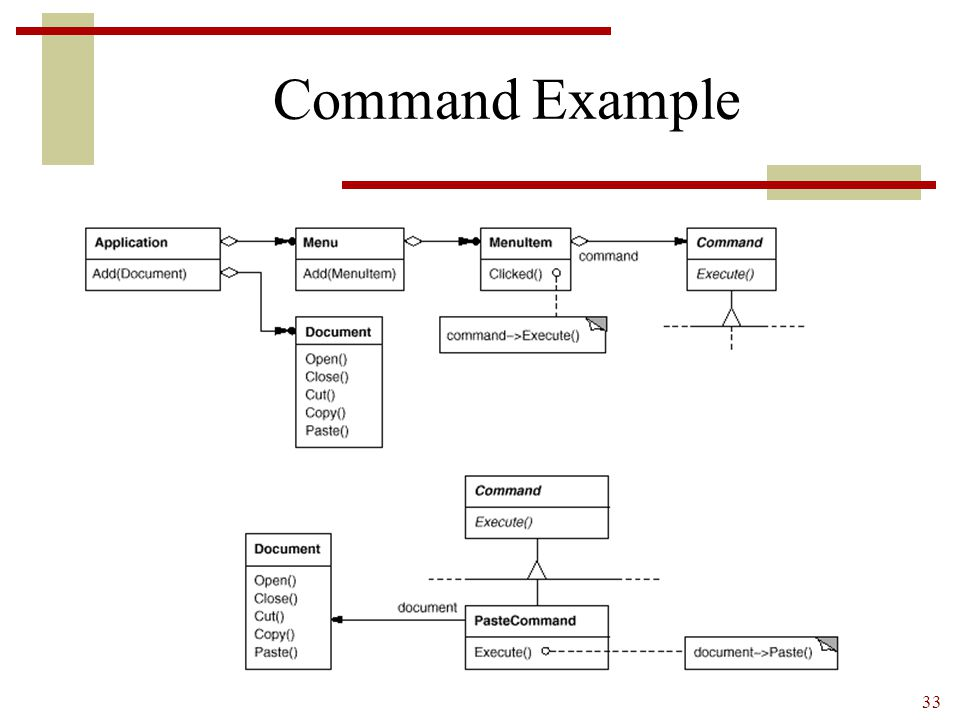 Command Example