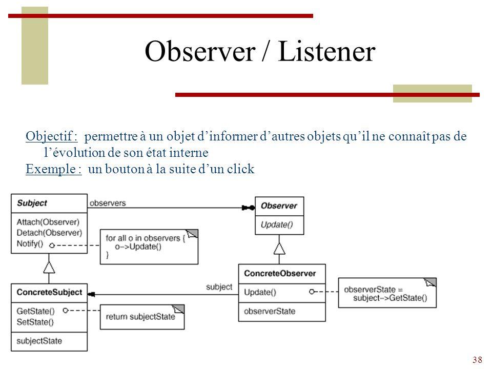 Observer / Listener Objectif : permettre à un objet d'informer d'autres objets qu'il ne connaît pas de l'évolution de son état interne.