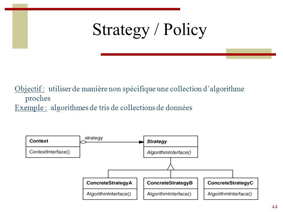 Strategy / Policy Objectif : utiliser de manière non spécifique une collection d'algorithme proches.
