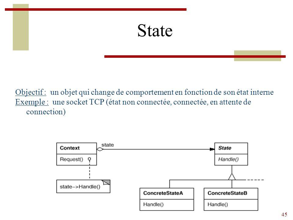 State Objectif : un objet qui change de comportement en fonction de son état interne.