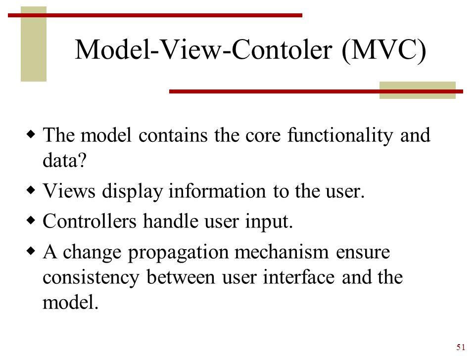 Model-View-Contoler (MVC)