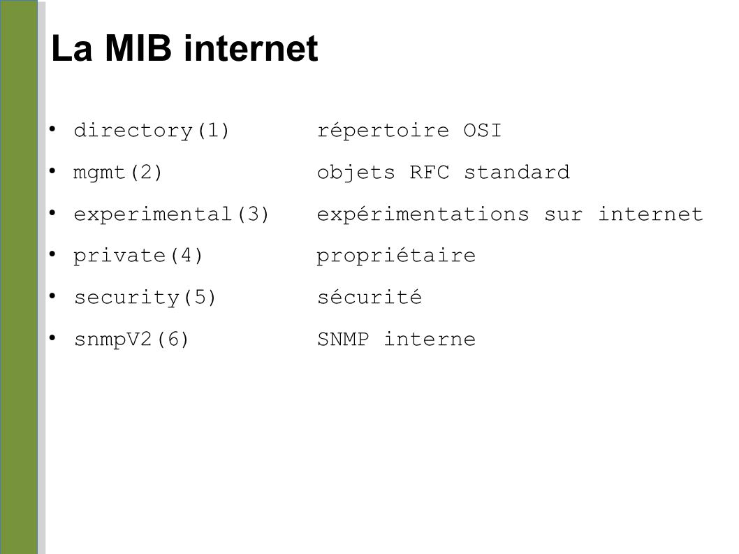 La MIB internet directory(1) répertoire OSI