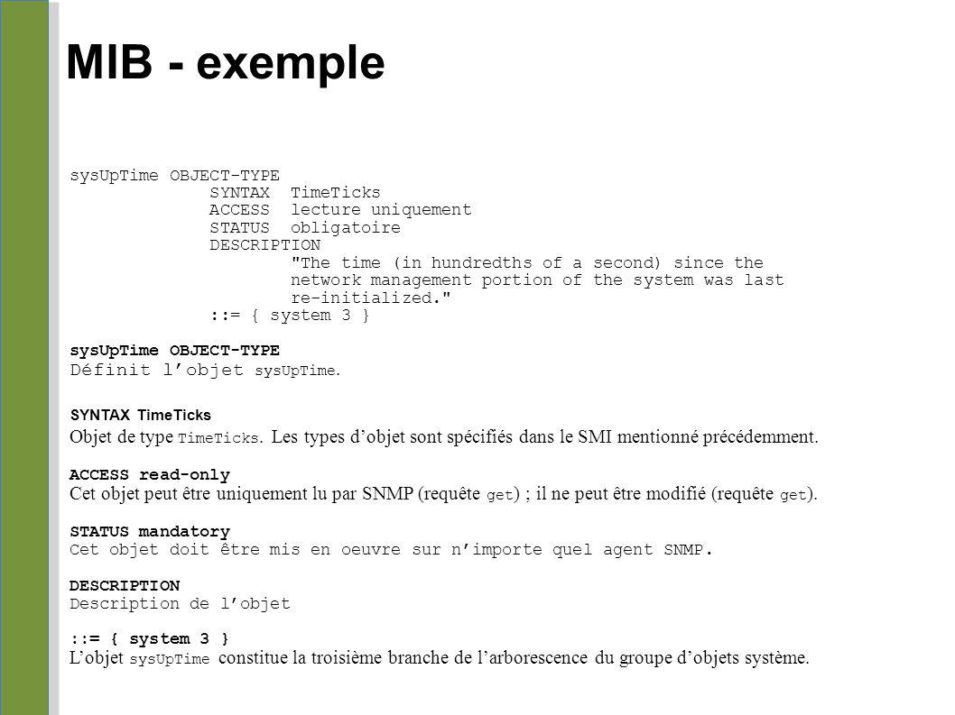 MIB - exemple Définit l'objet sysUpTime. sysUpTime OBJECT-TYPE