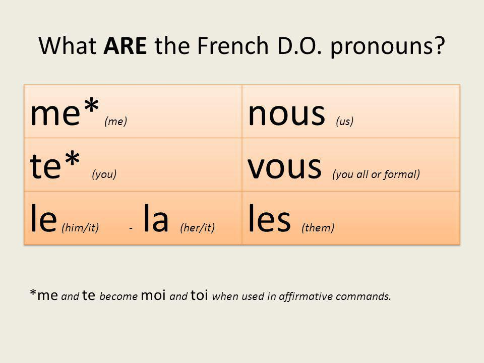 What ARE the French D.O. pronouns