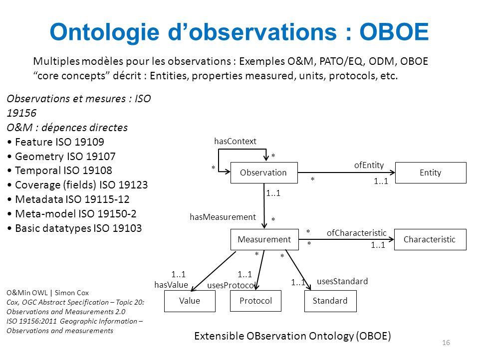 Ontologie d'observations : OBOE
