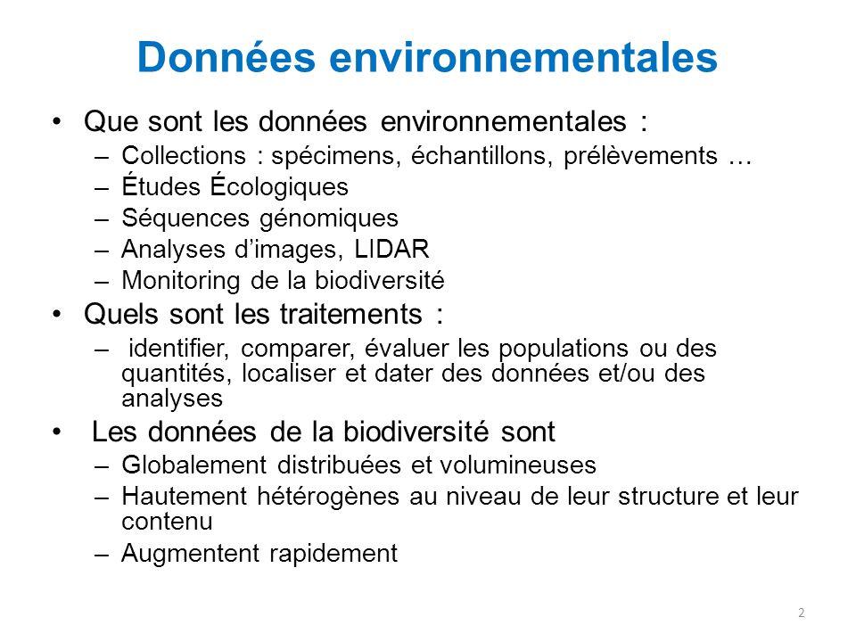 Données environnementales