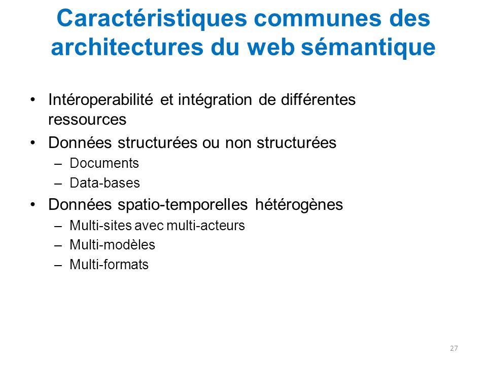 Caractéristiques communes des architectures du web sémantique