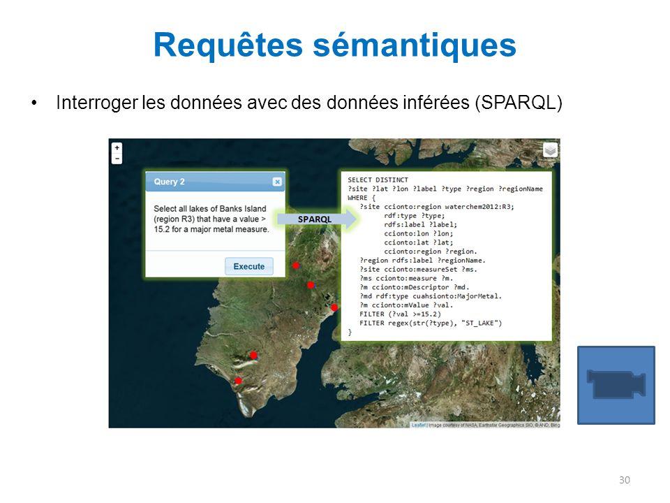Requêtes sémantiques Interroger les données avec des données inférées (SPARQL)
