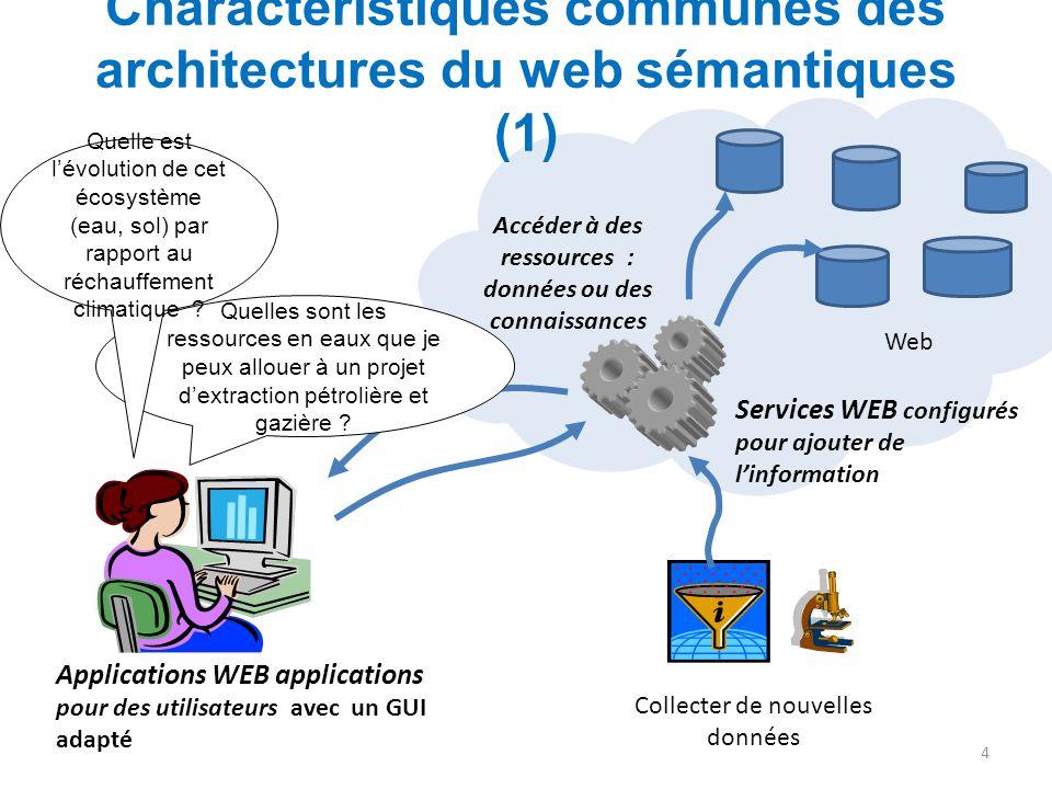 Charactéristiques communes des architectures du web sémantiques (1)