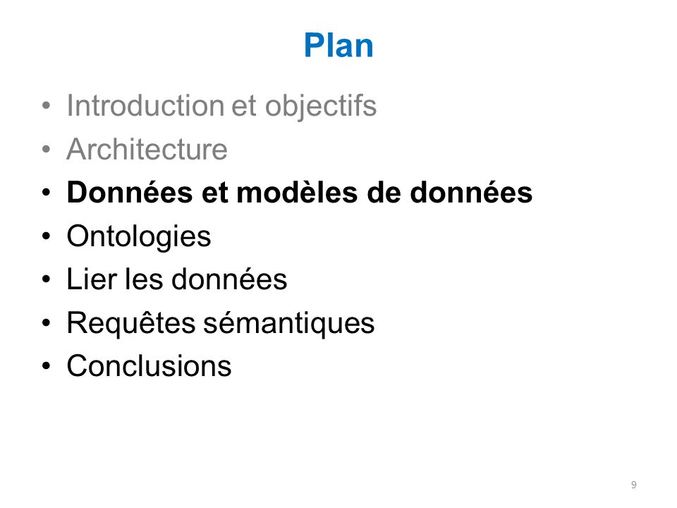 Plan Introduction et objectifs Architecture