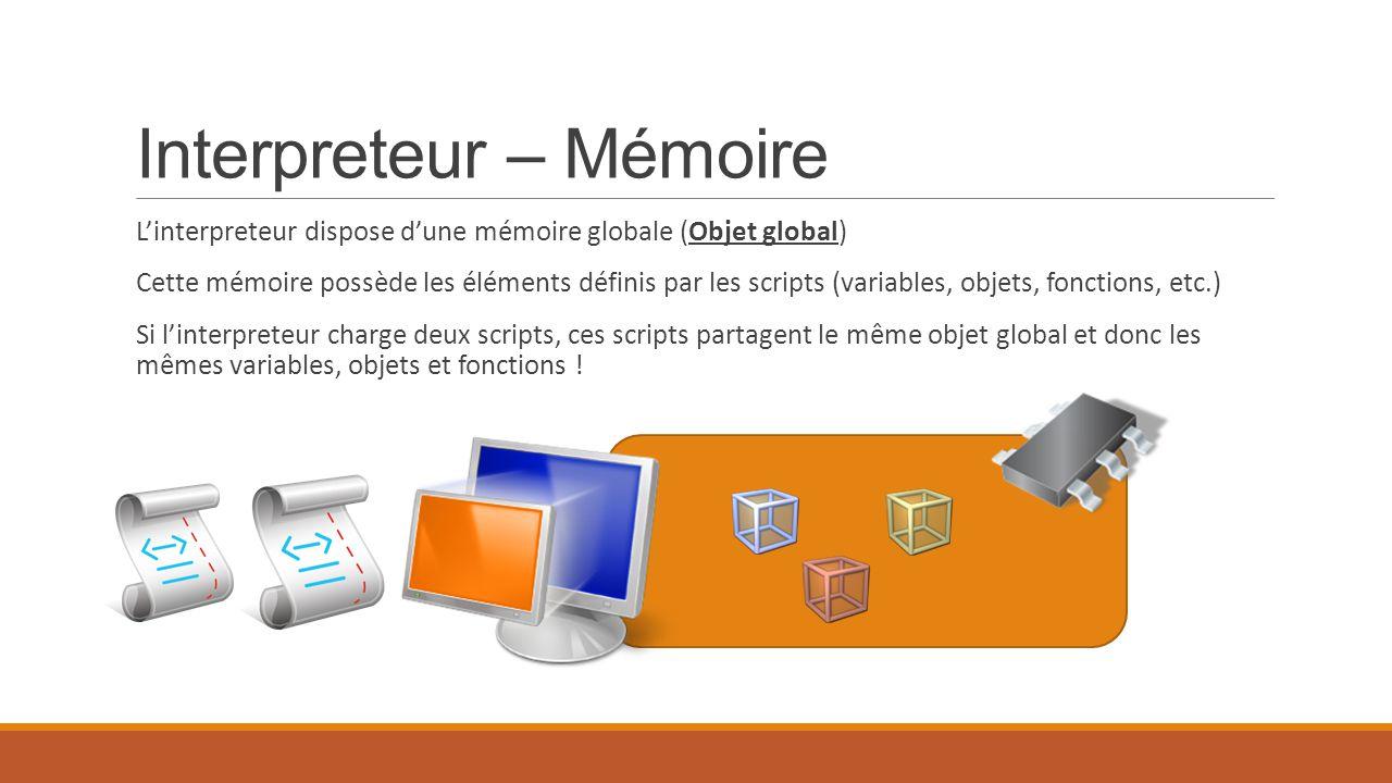 Interpreteur – Mémoire