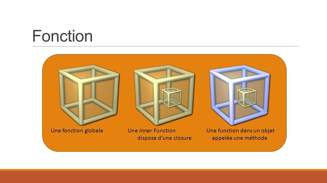 Fonction Une fonction globale Une Inner Function dispose d'une closure