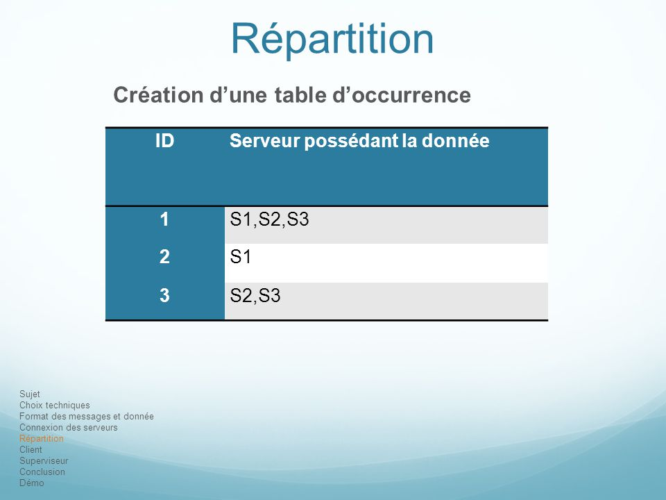 Répartition Création d'une table d'occurrence ID