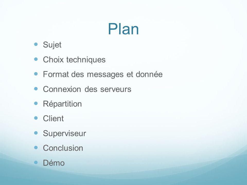 Plan Sujet Choix techniques Format des messages et donnée